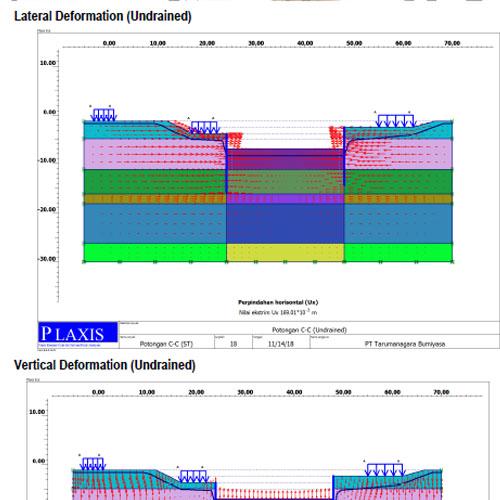 Geotchnical Engineering Analysis